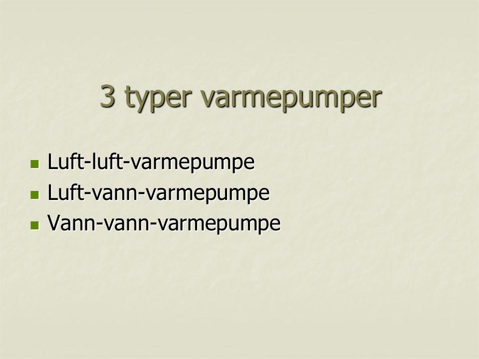 3 typer varmepumper Luft-luft-varmepumpe Luft-vann-varmepumpe