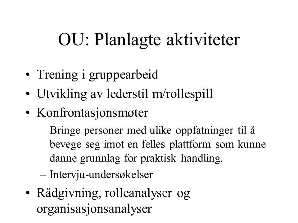 OU: Planlagte aktiviteter