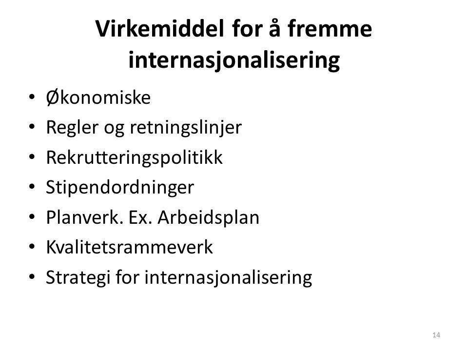 Virkemiddel for å fremme internasjonalisering