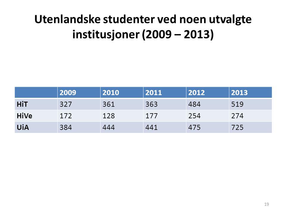 Utenlandske studenter ved noen utvalgte institusjoner (2009 – 2013)