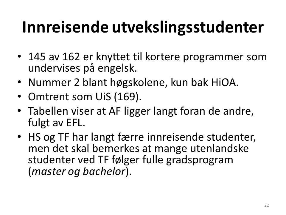 Innreisende utvekslingsstudenter