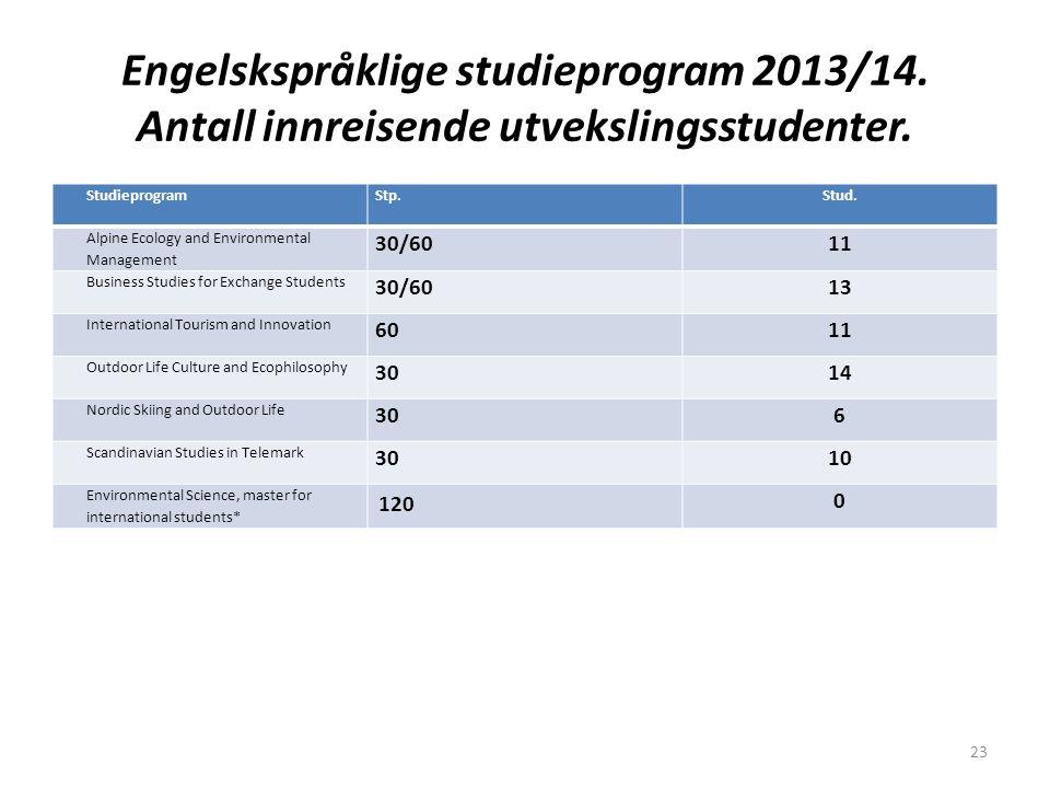 Engelskspråklige studieprogram 2013/14