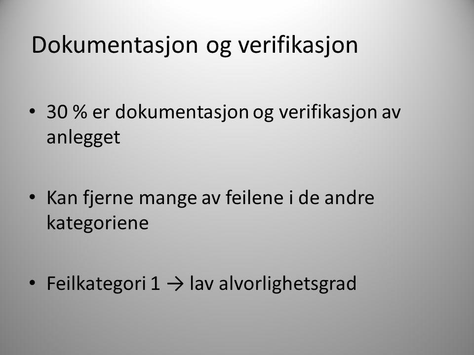 Dokumentasjon og verifikasjon