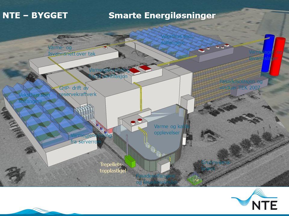 NTE – BYGGET Smarte Energiløsninger