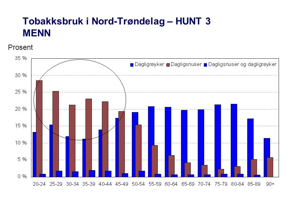 Tobakksbruk i Nord-Trøndelag – HUNT 3 MENN