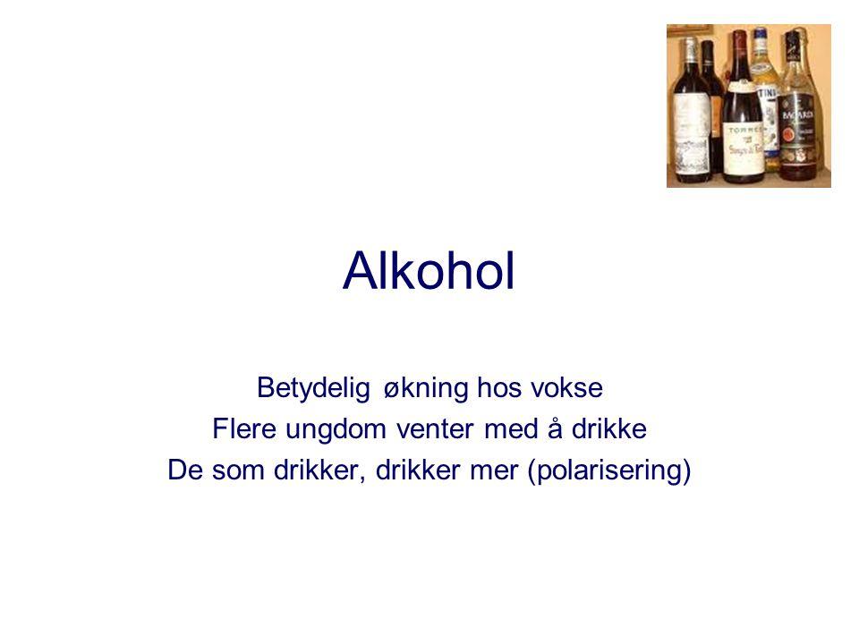 Alkohol Betydelig økning hos vokse Flere ungdom venter med å drikke