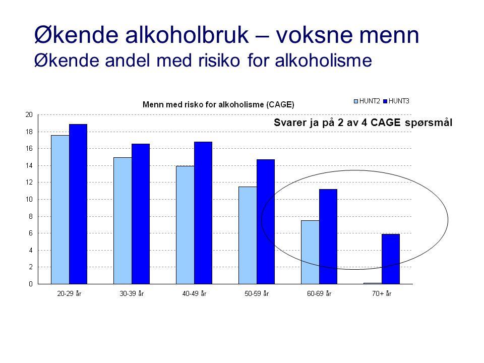 Økende alkoholbruk – voksne menn Økende andel med risiko for alkoholisme