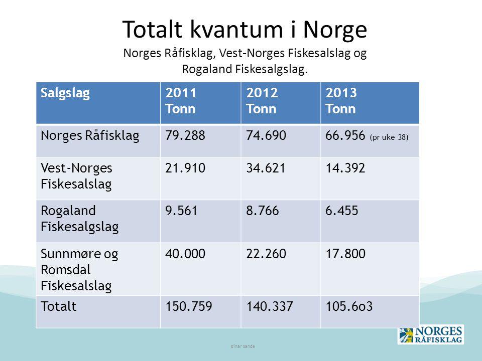 Totalt kvantum i Norge Norges Råfisklag, Vest-Norges Fiskesalslag og Rogaland Fiskesalgslag.