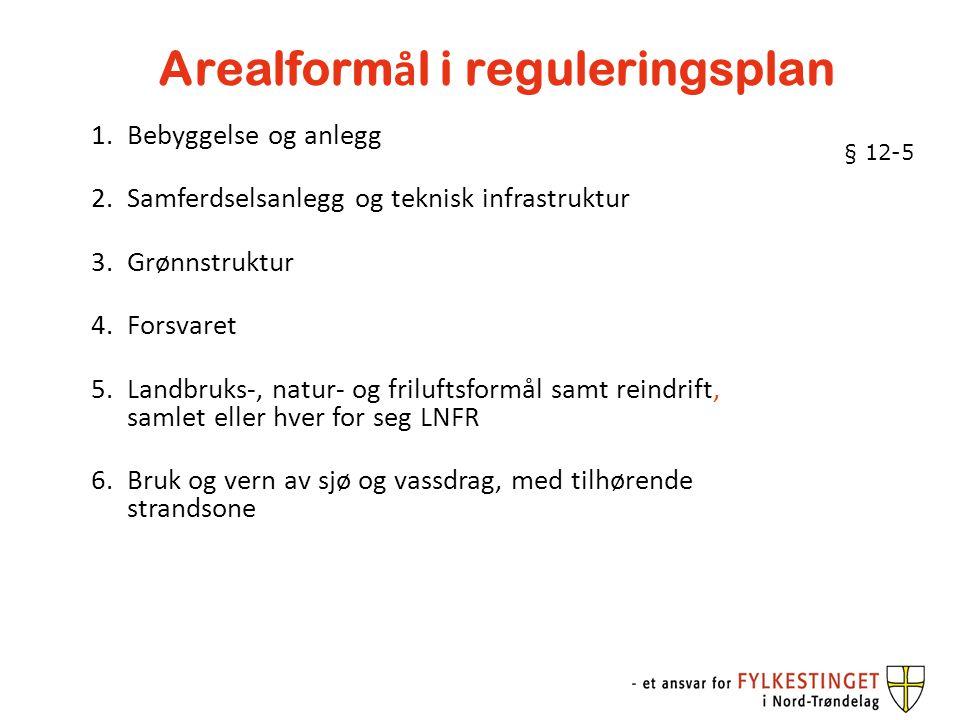 Arealformål i reguleringsplan