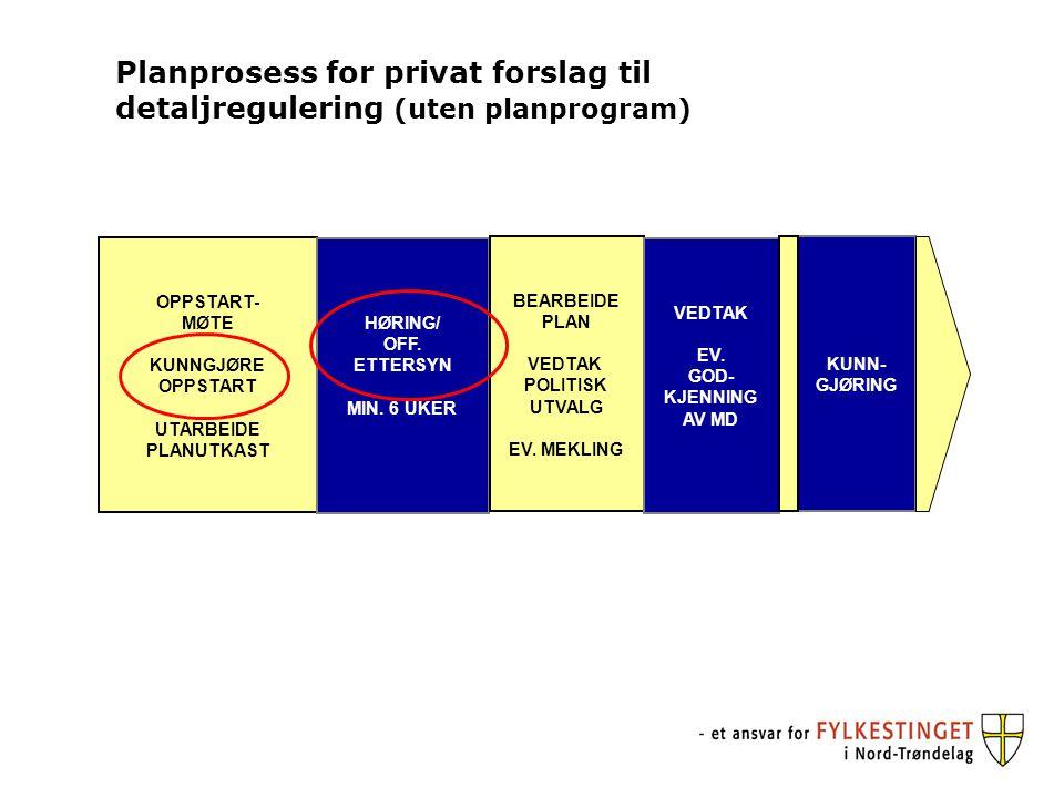 Planprosess for privat forslag til detaljregulering (uten planprogram)