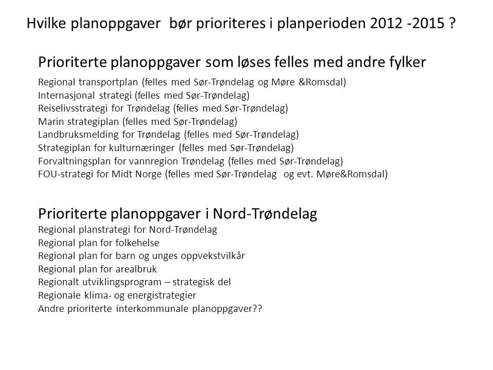 Hvilke planoppgaver bør prioriteres i planperioden 2012 -2015