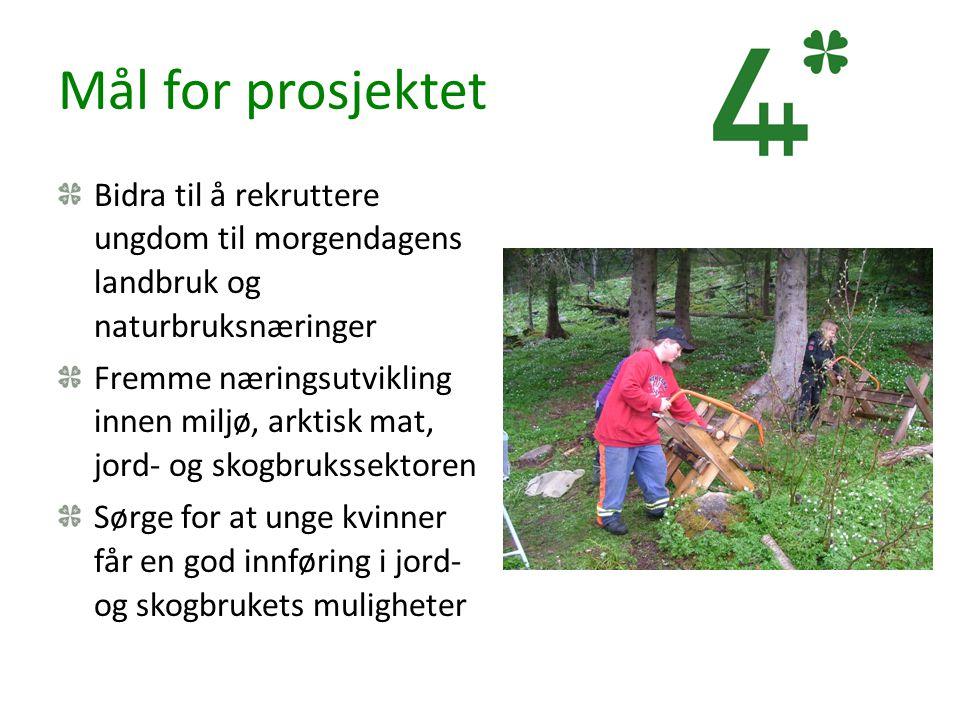 Mål for prosjektet Bidra til å rekruttere ungdom til morgendagens landbruk og naturbruksnæringer.