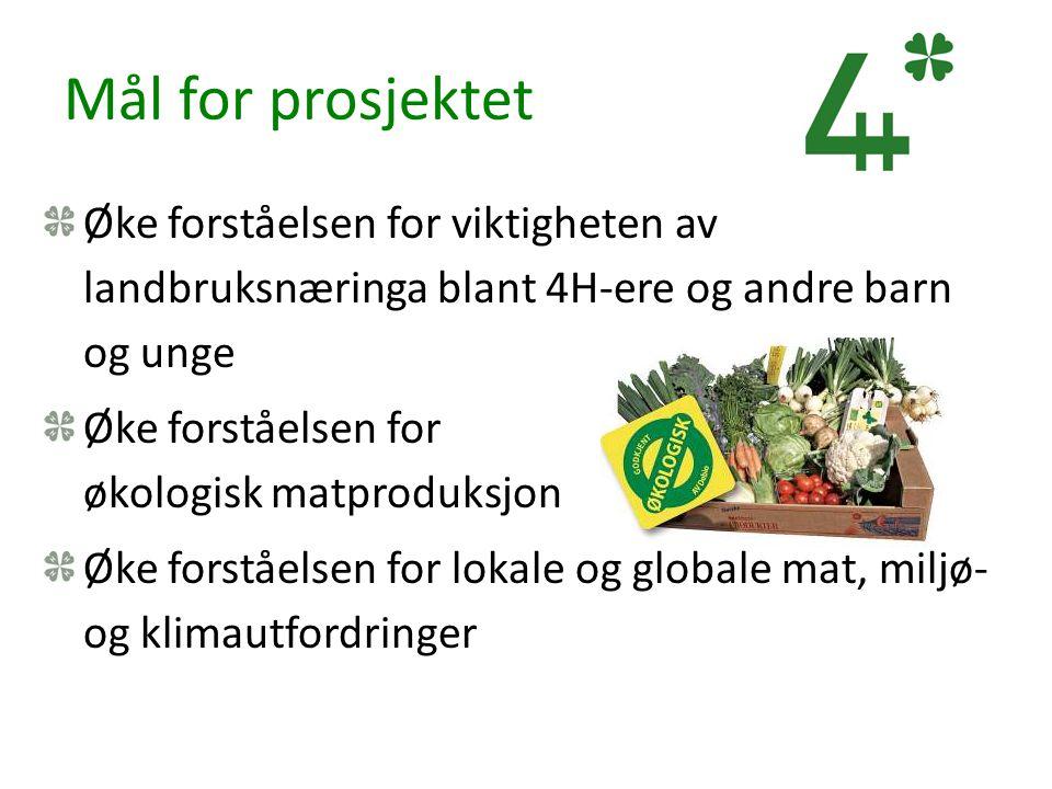 Mål for prosjektet Øke forståelsen for viktigheten av landbruksnæringa blant 4H-ere og andre barn og unge.