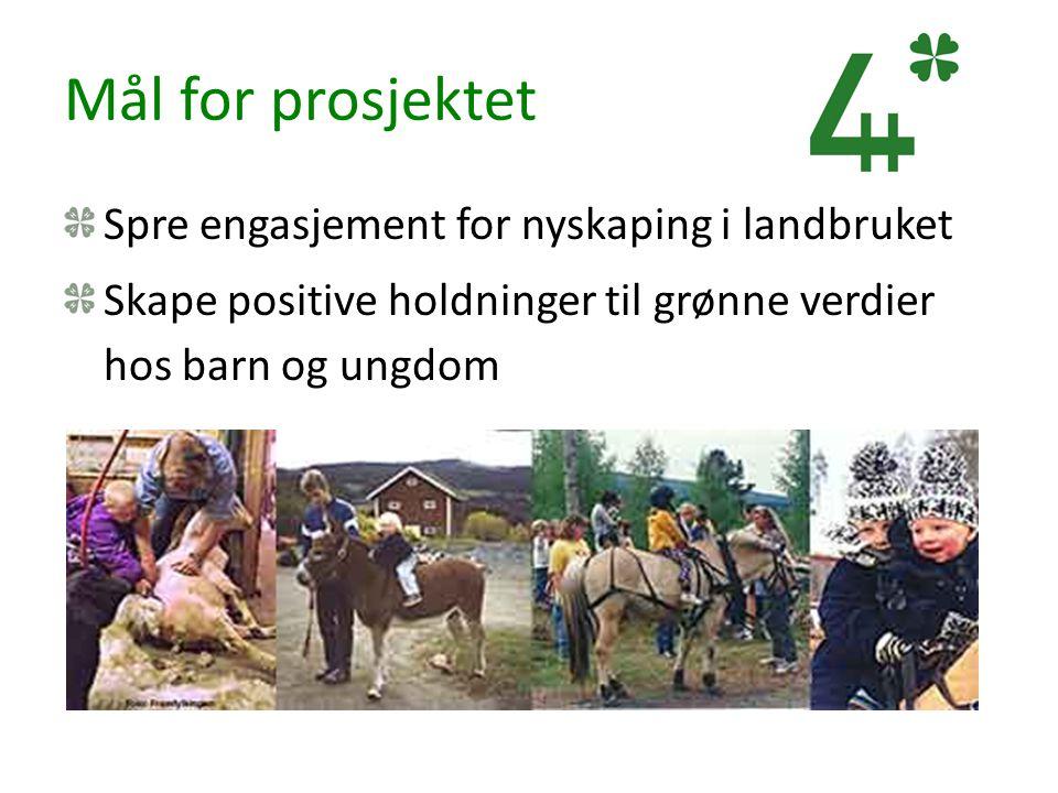 Mål for prosjektet Spre engasjement for nyskaping i landbruket