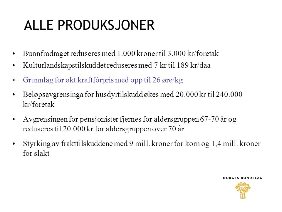 ALLE PRODUKSJONER Bunnfradraget reduseres med 1.000 kroner til 3.000 kr/foretak. Kulturlandskapstilskuddet reduseres med 7 kr til 189 kr/daa.