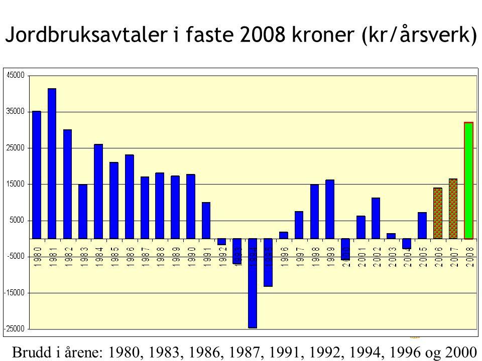 Jordbruksavtaler i faste 2008 kroner (kr/årsverk)
