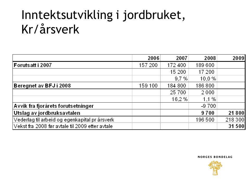 Inntektsutvikling i jordbruket, Kr/årsverk