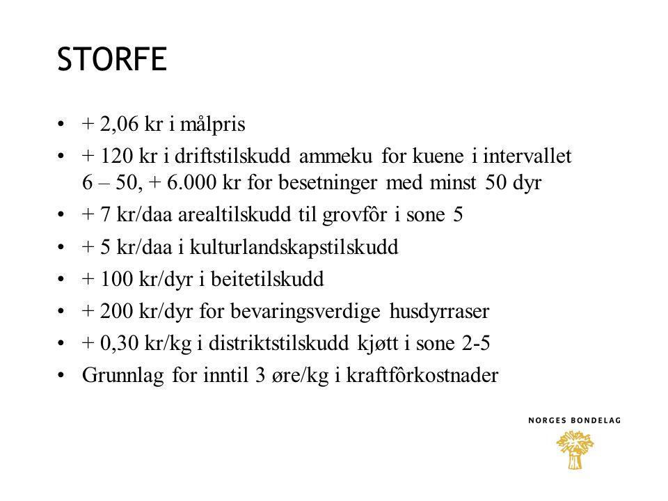STORFE + 2,06 kr i målpris. + 120 kr i driftstilskudd ammeku for kuene i intervallet 6 – 50, + 6.000 kr for besetninger med minst 50 dyr.