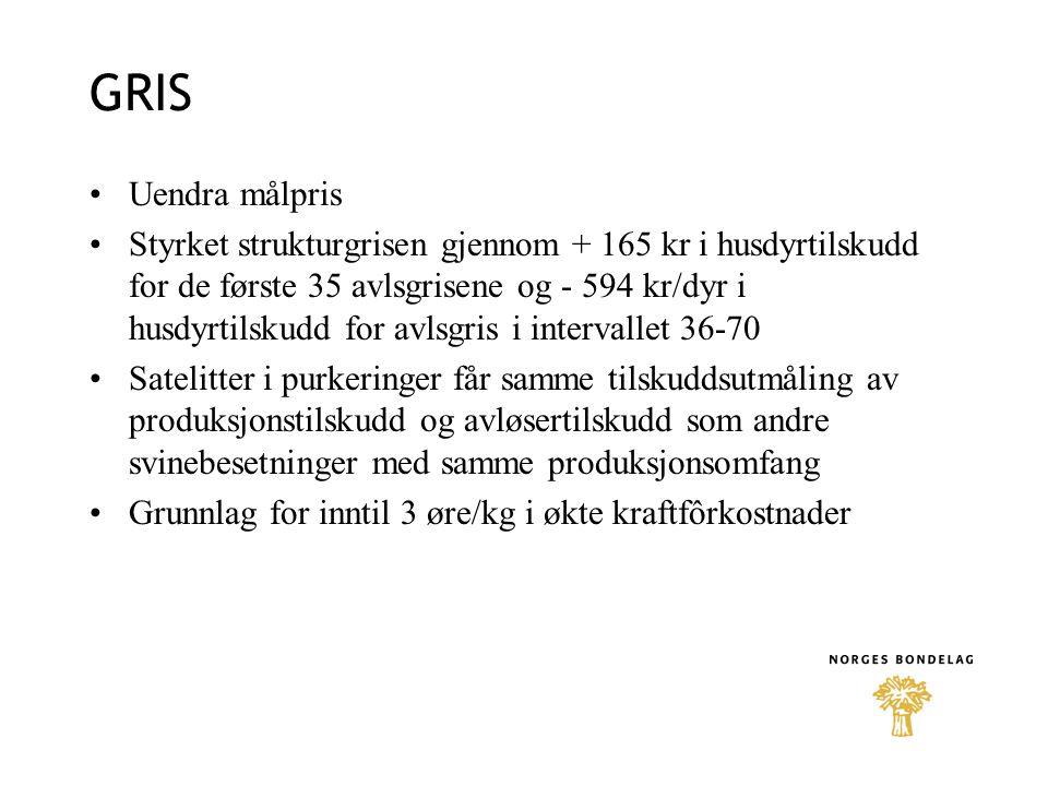 GRIS Uendra målpris.