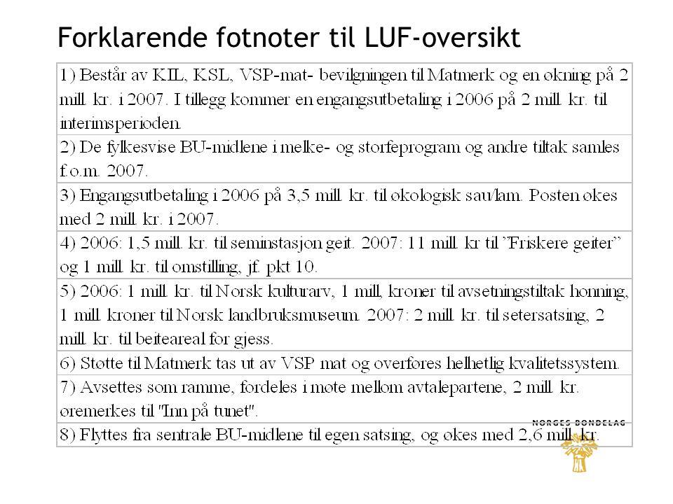 Forklarende fotnoter til LUF-oversikt