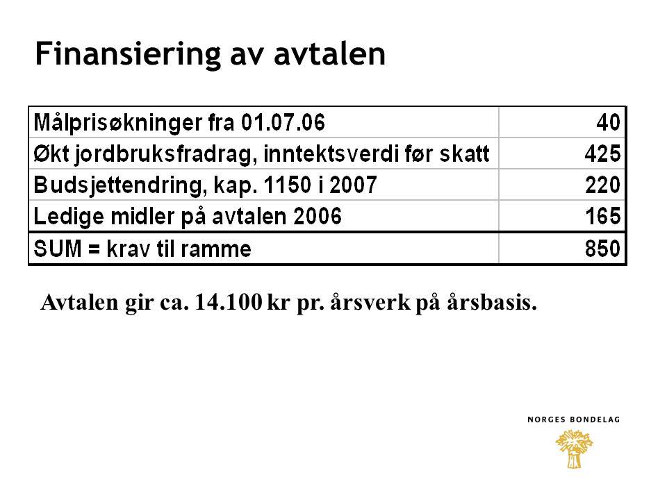 Finansiering av avtalen