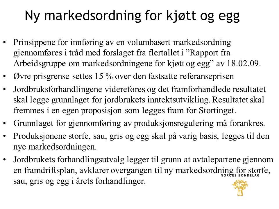Ny markedsordning for kjøtt og egg