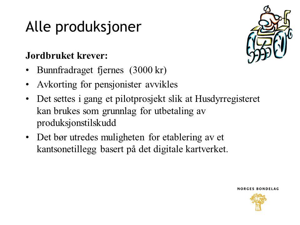 Alle produksjoner Jordbruket krever: Bunnfradraget fjernes (3000 kr)