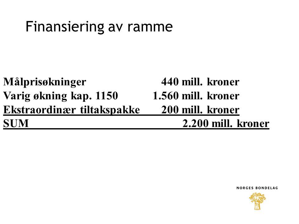 Finansiering av ramme Målprisøkninger 440 mill. kroner