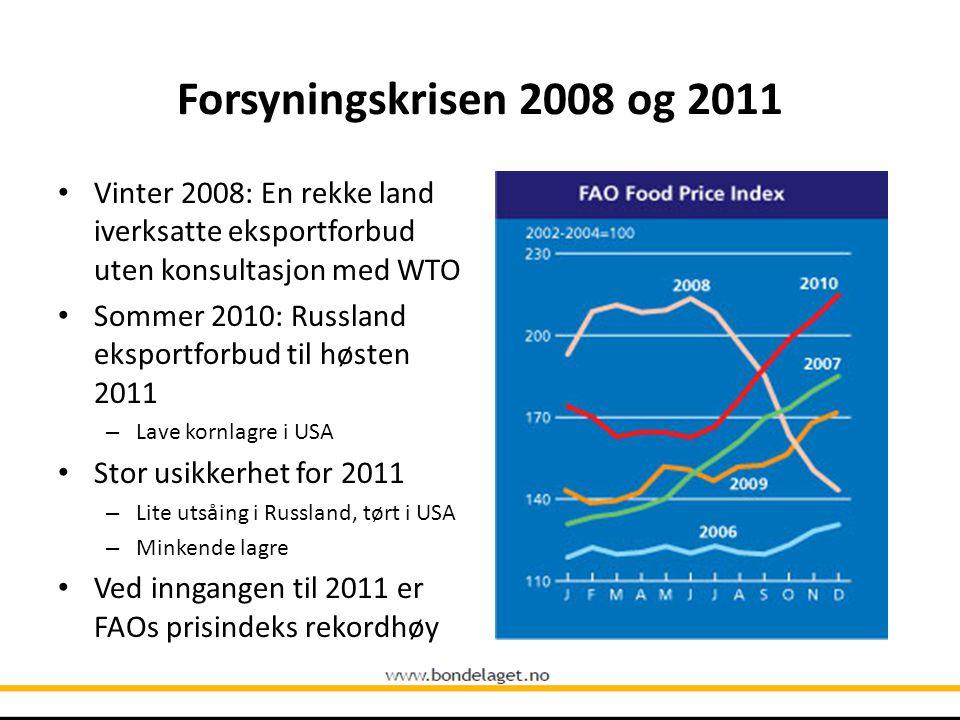 Forsyningskrisen 2008 og 2011 Vinter 2008: En rekke land iverksatte eksportforbud uten konsultasjon med WTO.