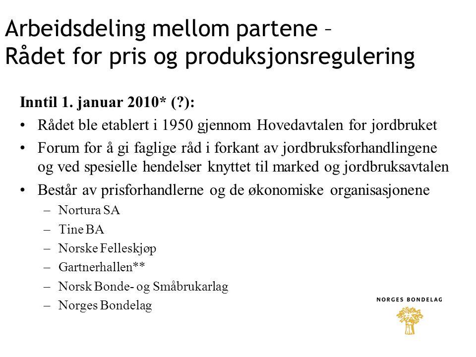 Arbeidsdeling mellom partene – Rådet for pris og produksjonsregulering