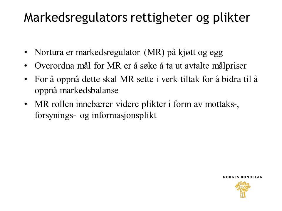 Markedsregulators rettigheter og plikter