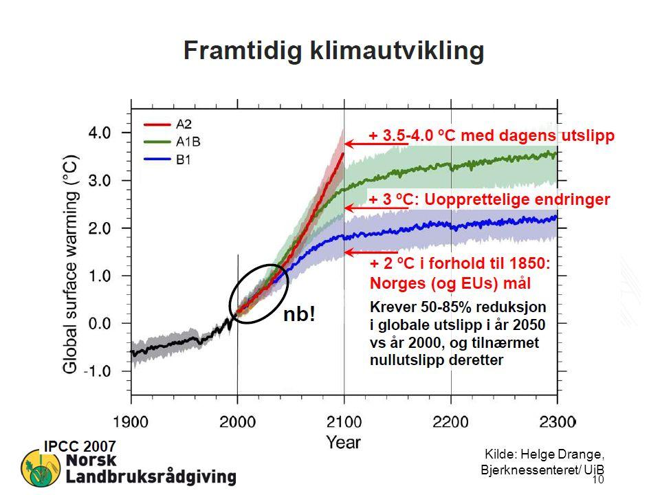 Kilde: Helge Drange, Bjerknessenteret/ UiB