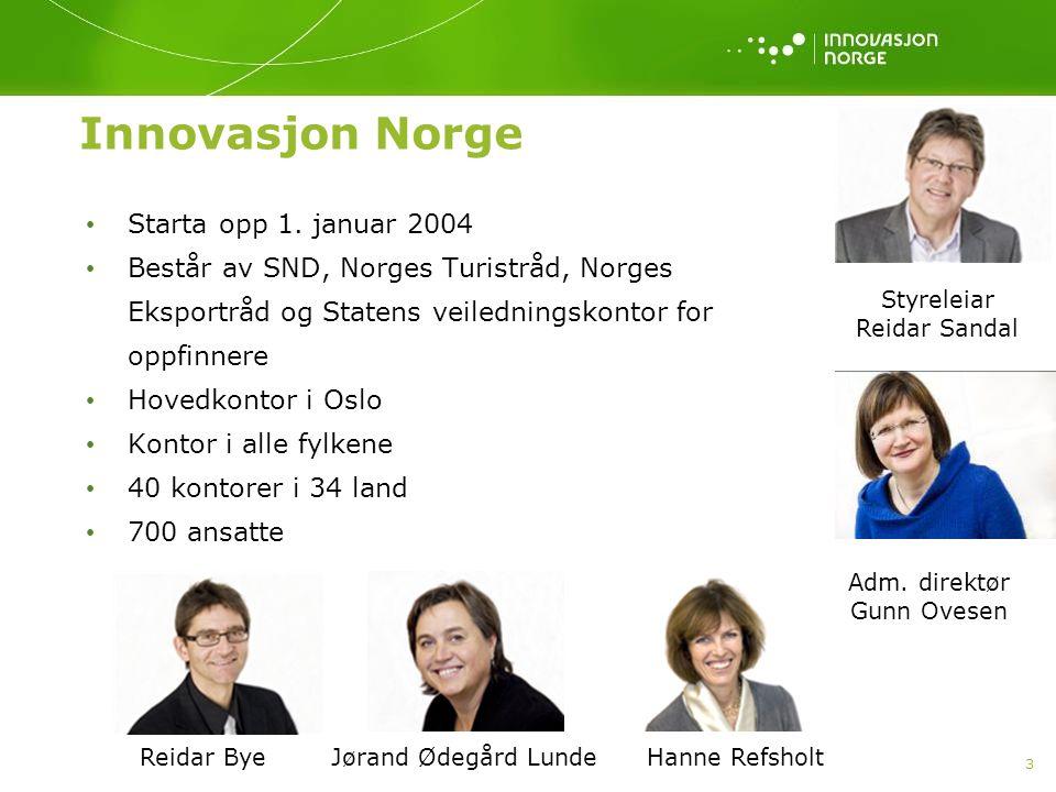 Innovasjon Norge Starta opp 1. januar 2004