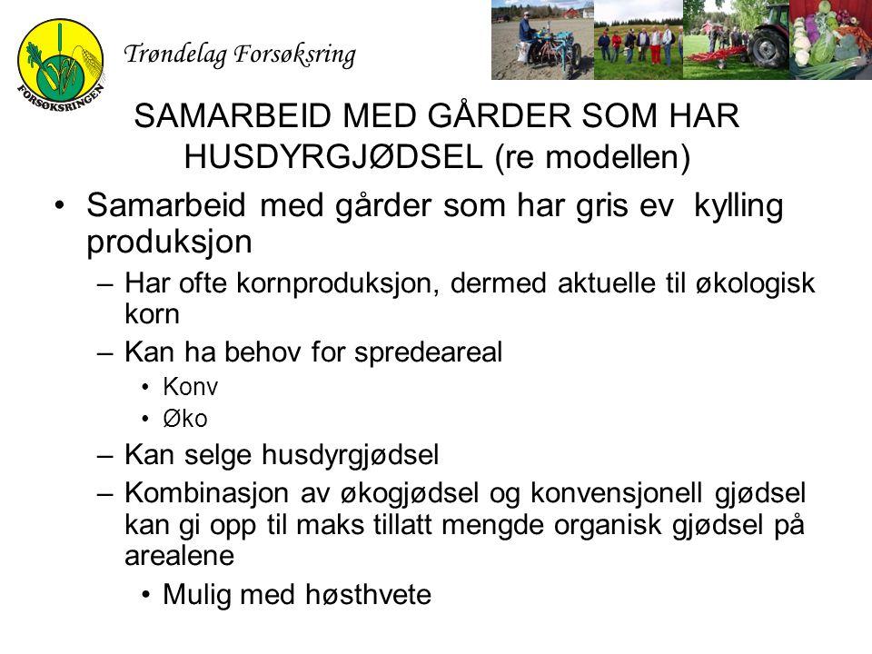 SAMARBEID MED GÅRDER SOM HAR HUSDYRGJØDSEL (re modellen)