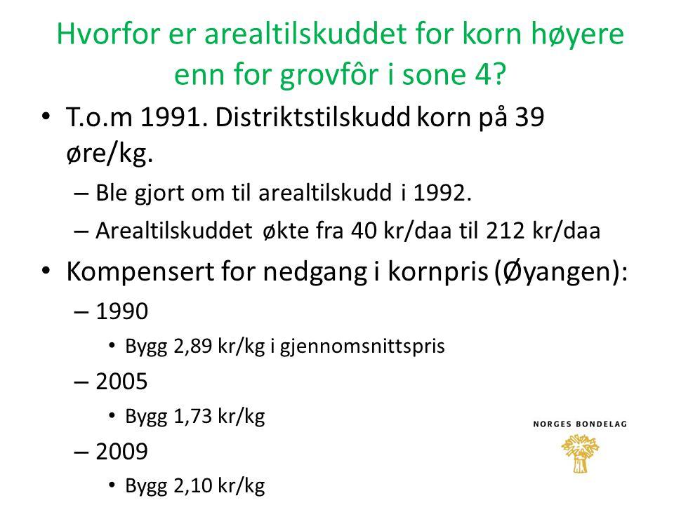 Hvorfor er arealtilskuddet for korn høyere enn for grovfôr i sone 4