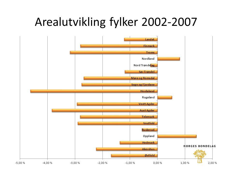 Arealutvikling fylker 2002-2007