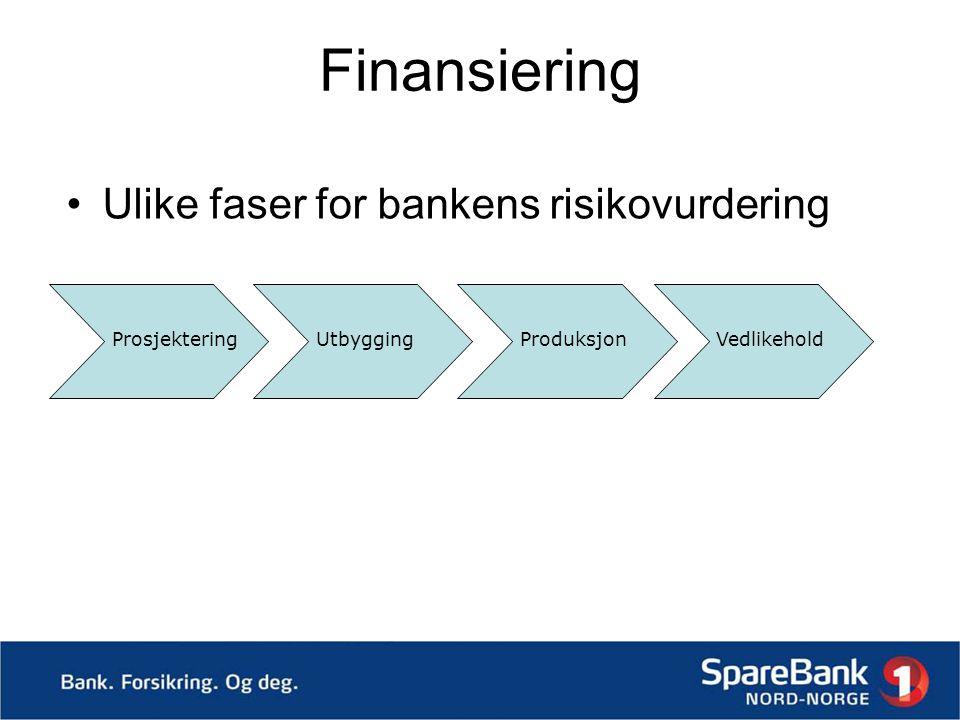 Finansiering Ulike faser for bankens risikovurdering Prosjektering