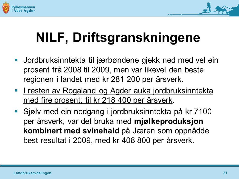 NILF, Driftsgranskningene