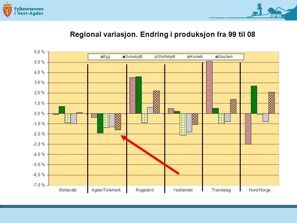 Regional variasjon. Endring i produksjon fra 99 til 08