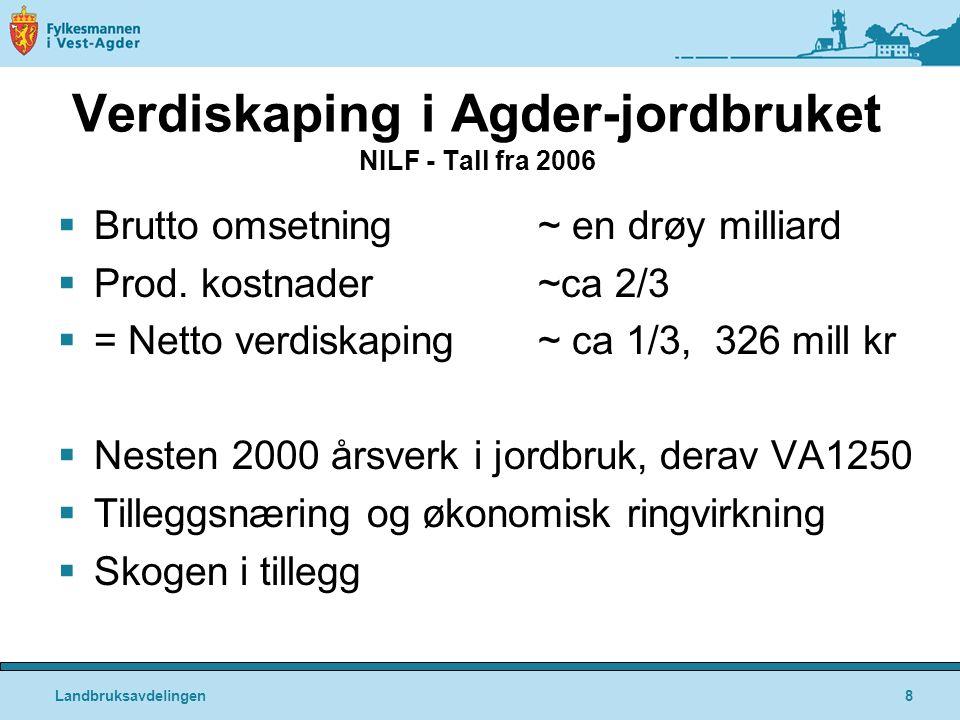 Verdiskaping i Agder-jordbruket NILF - Tall fra 2006