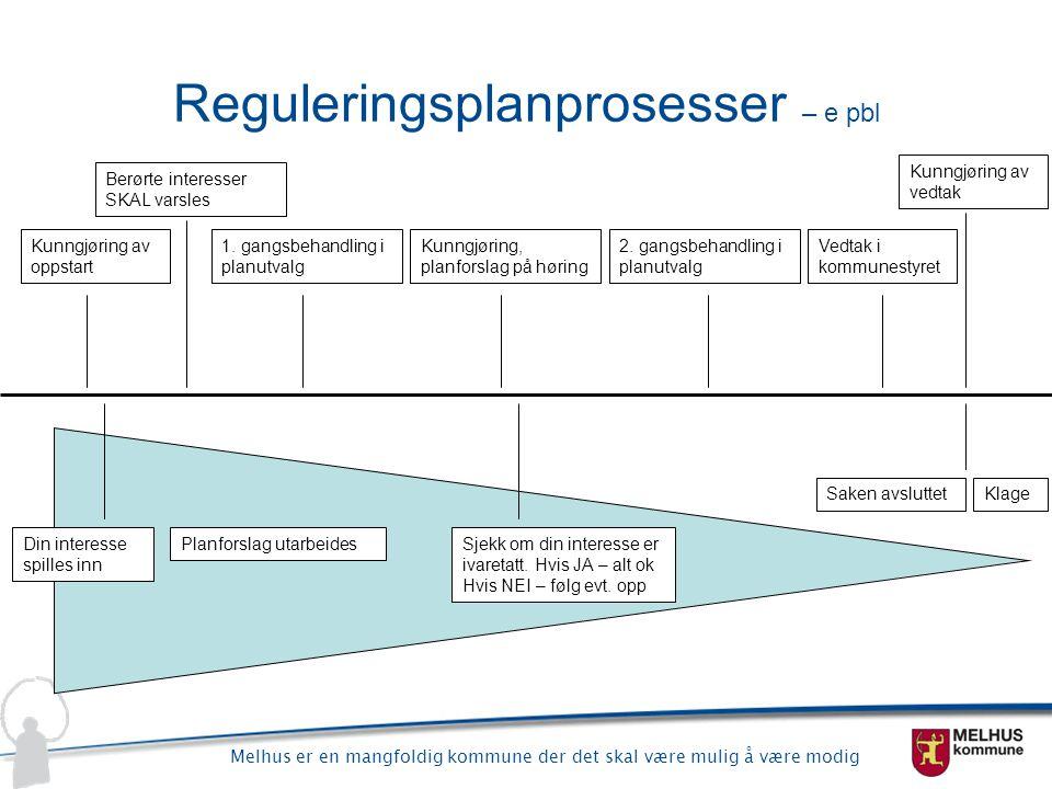 Reguleringsplanprosesser – e pbl