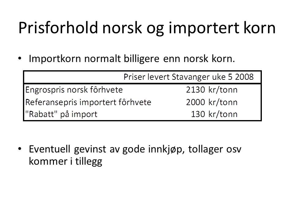 Prisforhold norsk og importert korn