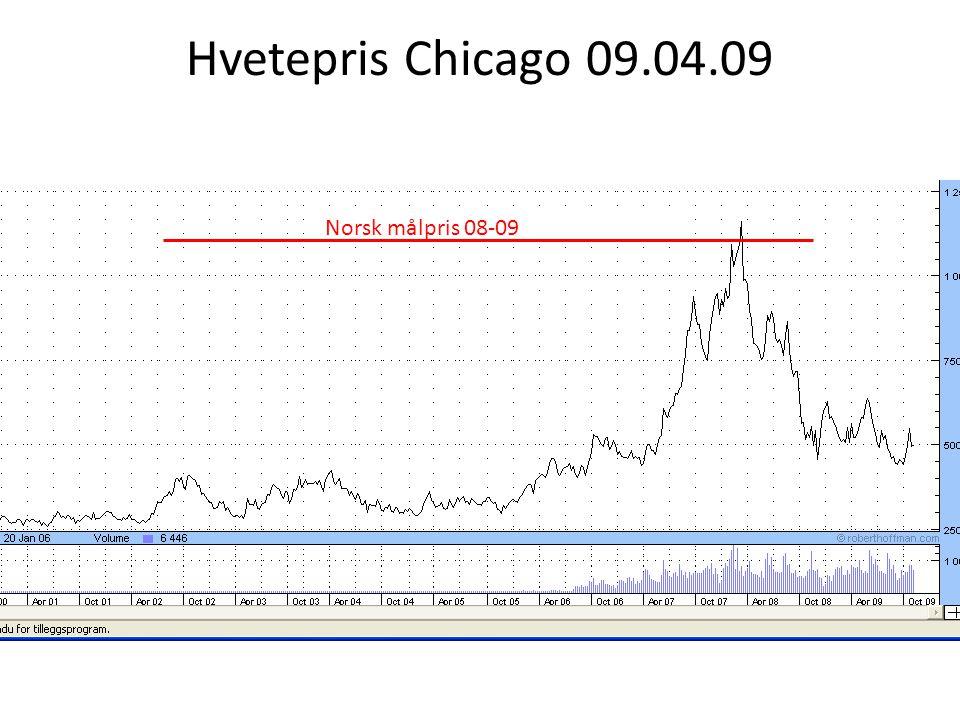Hvetepris Chicago 09.04.09 Norsk målpris 08-09