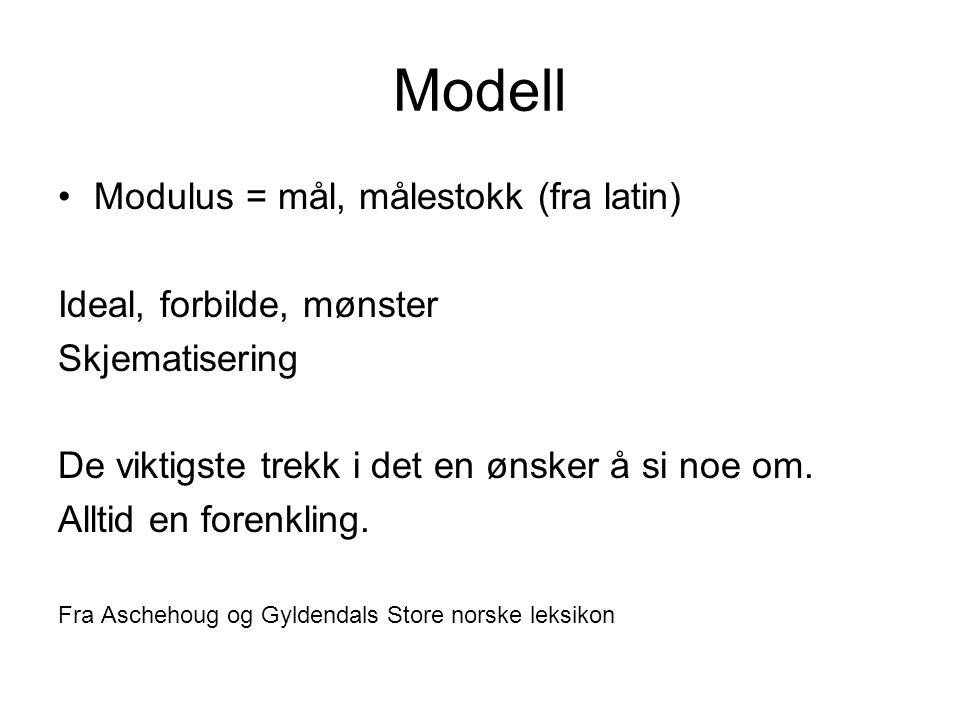 Modell Modulus = mål, målestokk (fra latin) Ideal, forbilde, mønster