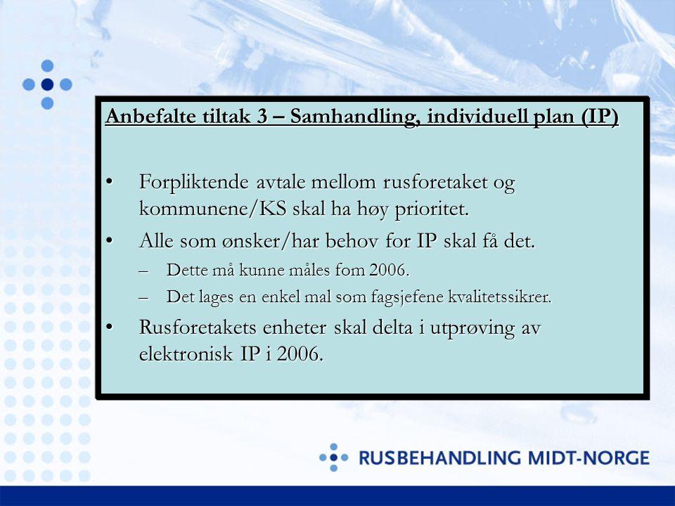 Anbefalte tiltak 3 – Samhandling, individuell plan (IP)