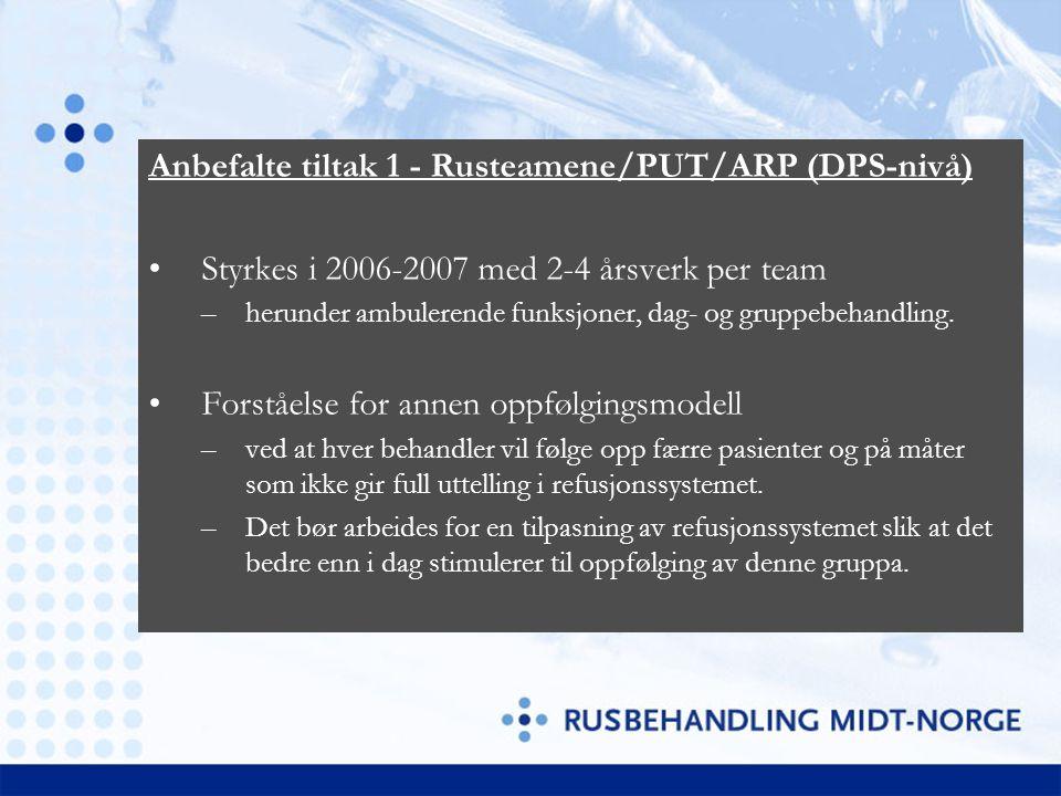 Anbefalte tiltak 1 - Rusteamene/PUT/ARP (DPS-nivå)