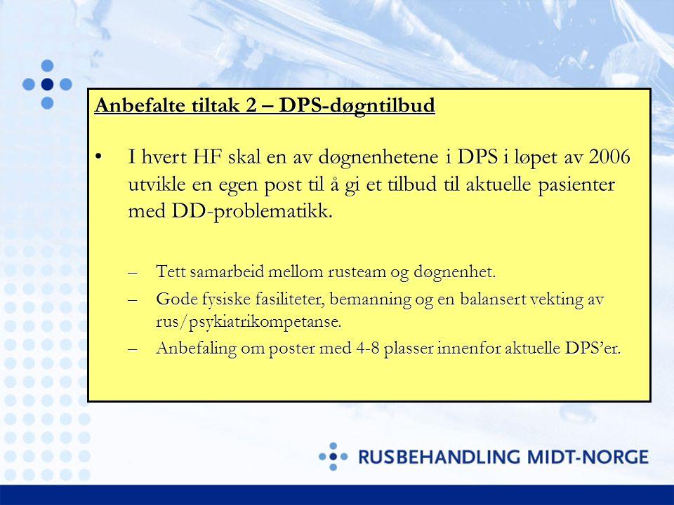 Anbefalte tiltak 2 – DPS-døgntilbud