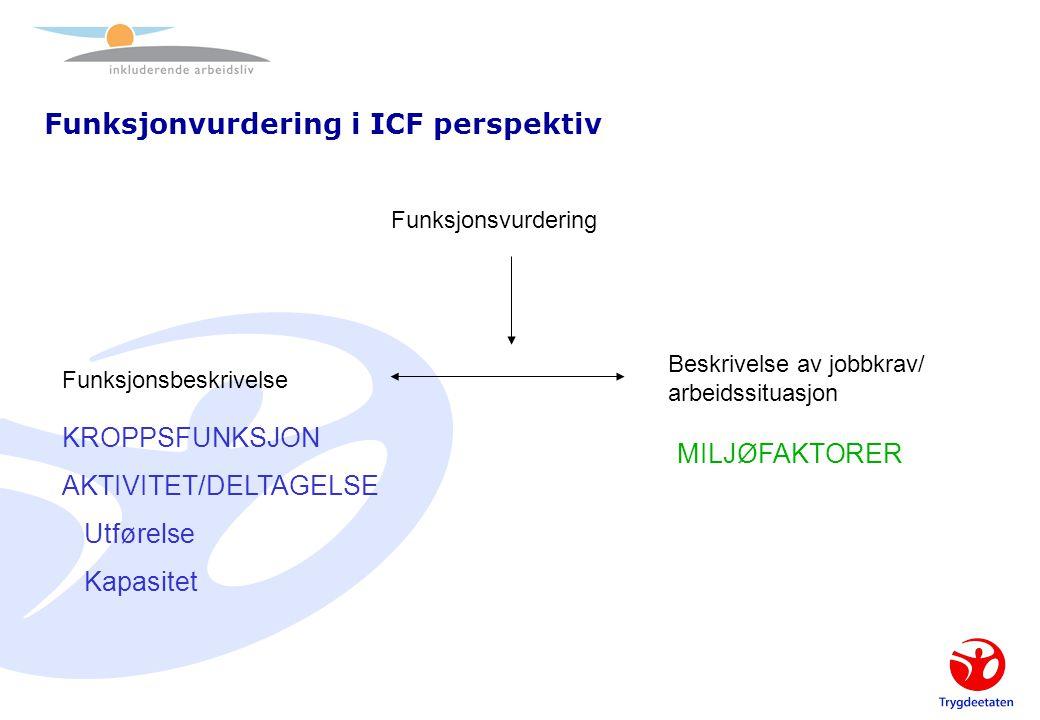 Funksjonvurdering i ICF perspektiv