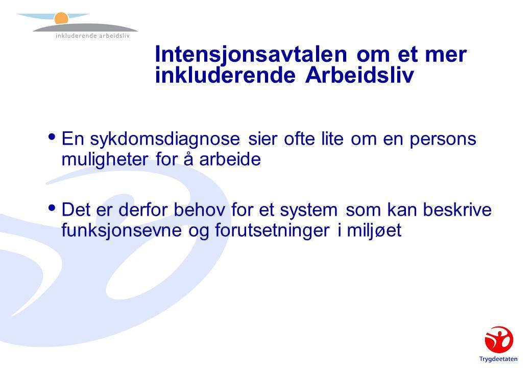 Intensjonsavtalen om et mer inkluderende Arbeidsliv