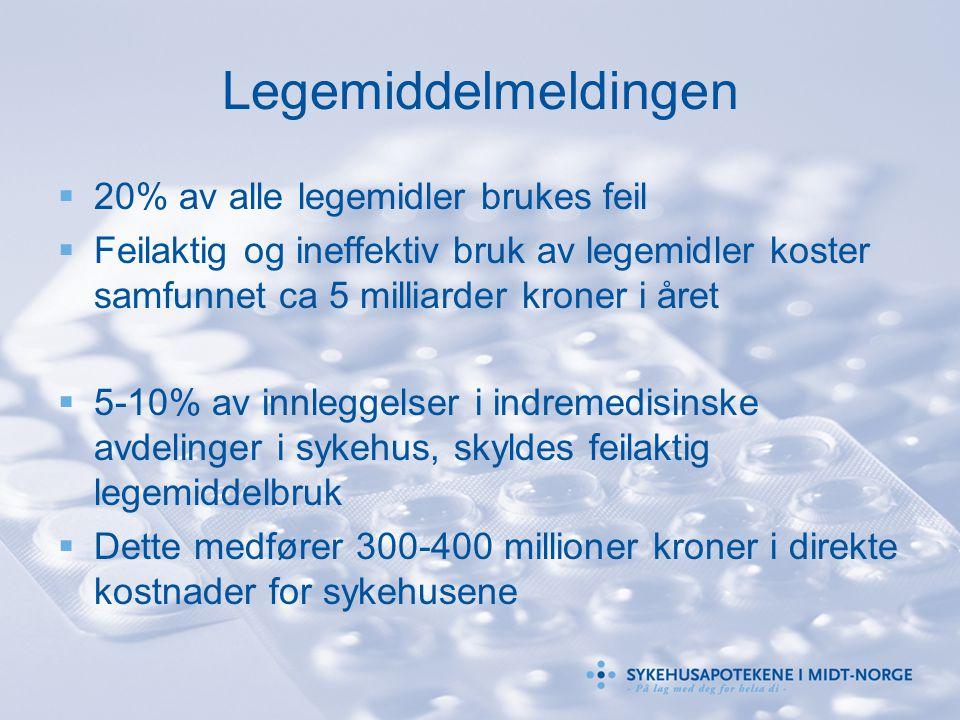 Legemiddelmeldingen 20% av alle legemidler brukes feil